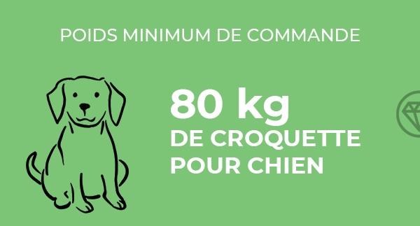 croquettepourchien-prix-reduit-premium.jpg