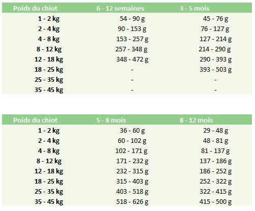 0ration/nutragold/probreederchiot2.png